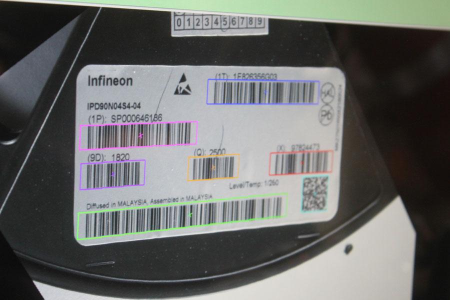 Software zur Erkennung der Codes